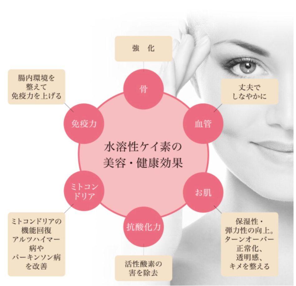 什么是硅素?硅素在护肤品中的作用是什么?硅素水有什么作用?